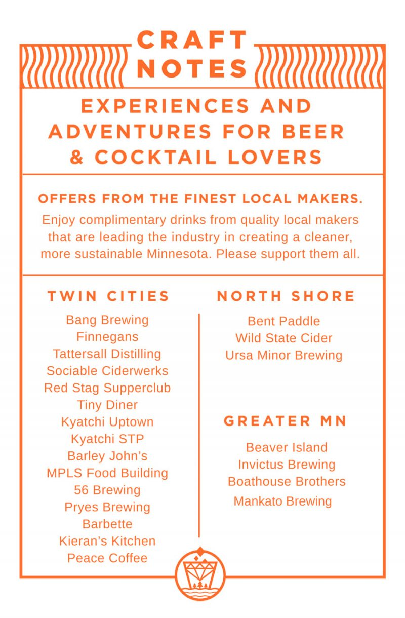 breweries, distilleries, and restaurants featured in Minnesota craft beer passport