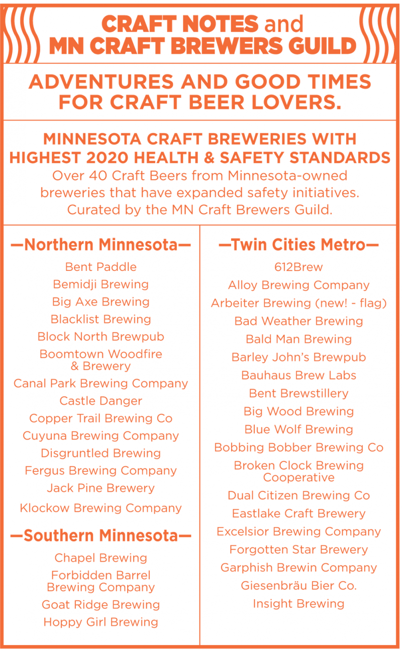 Minnesota Breweries List - Craft Brewing in the Twin Cities, Duluth North Shore, and statewide