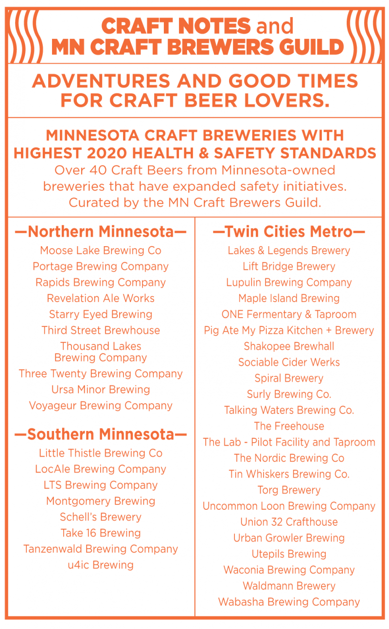 MN Breweries on the Craft Notes ale guide and craft beer passport